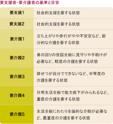 houmonbiyo_1_graph_kijyun